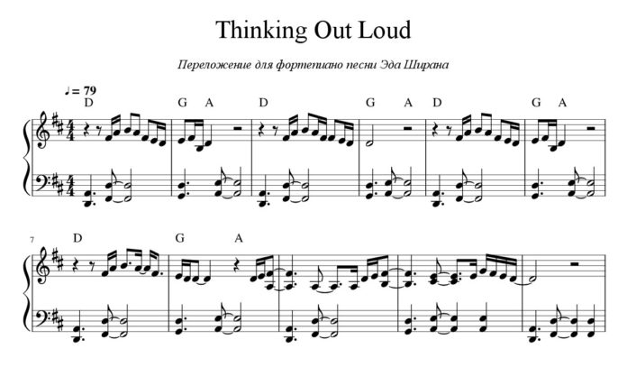 «Thinking Out Loud»: ноты для фортепиано