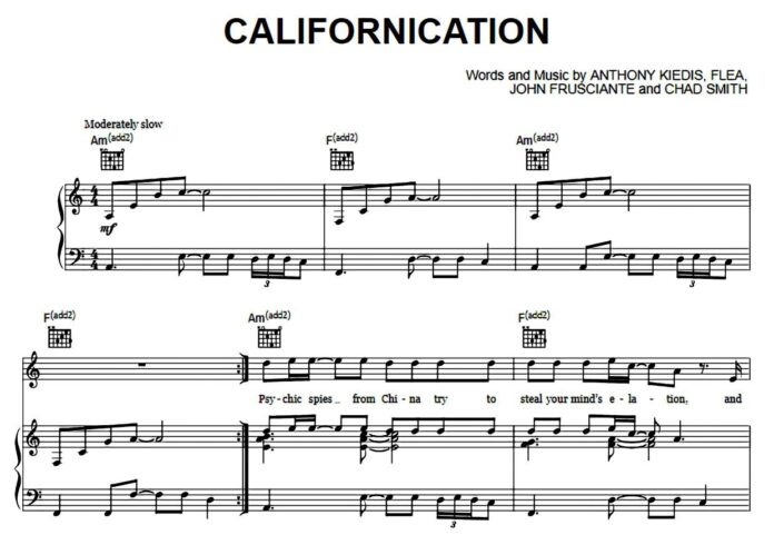 Red Hot Chili Peppers. «Californication»: ноты для фортепиано