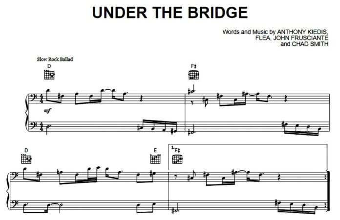 Red Hot Chili Peppers. «Under the Bridge»: ноты для фортепиано