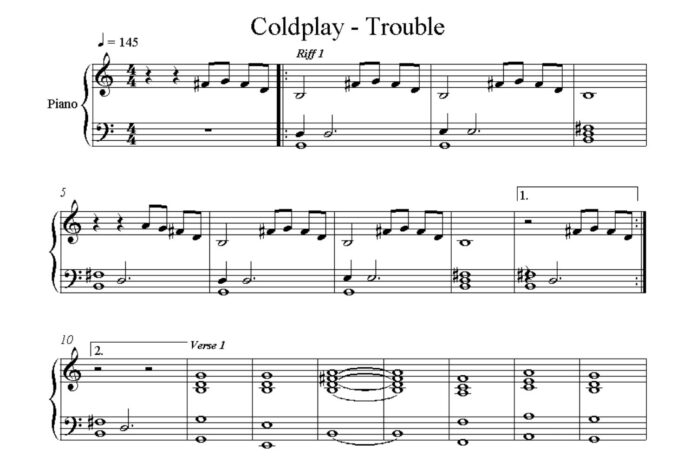 Coldplay. «Trouble» ноты для фортепиано